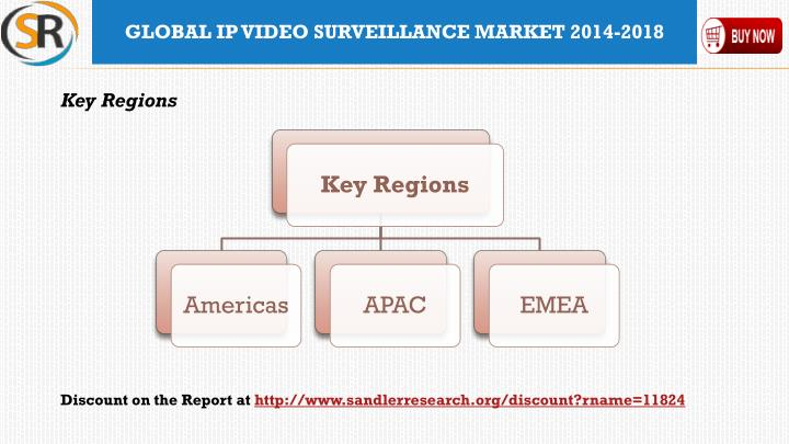 GLOBAL IP VIDEO SURVEILLANCE MARKET 2014-2018