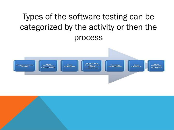Types of the software testing can be categorized by the activity or then the process