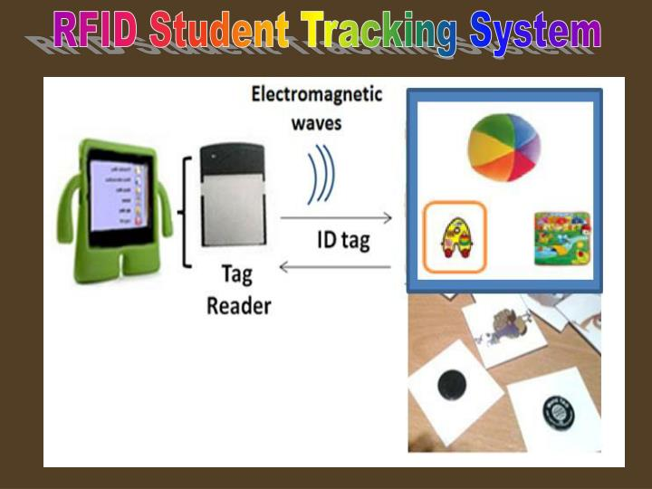 Vehicle tracking system using GSM and GPS