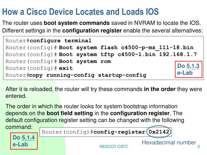 How a cisco device locates and loads ios