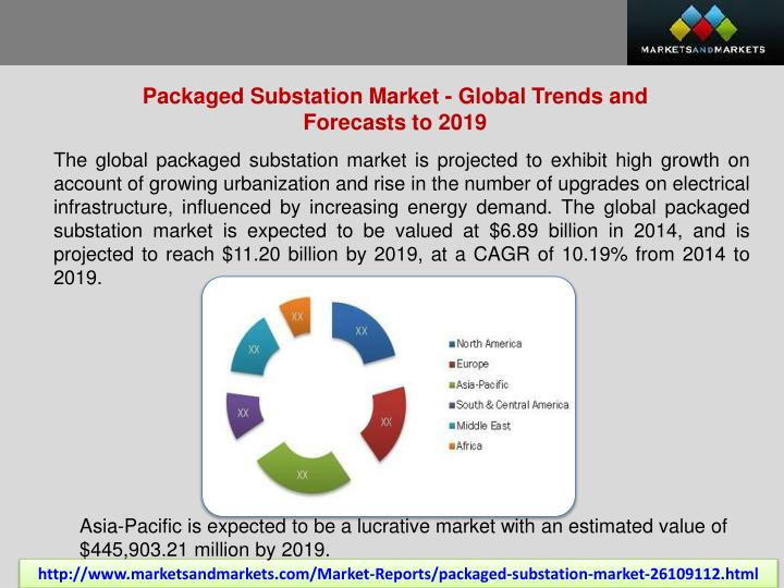 Packaged Substation Market - Global Trends and Forecasts to 2019