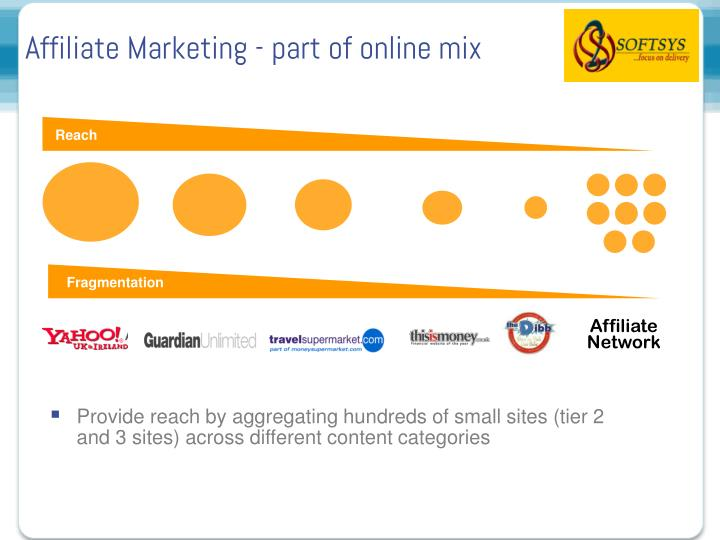 Affiliate Marketing - part of online mix