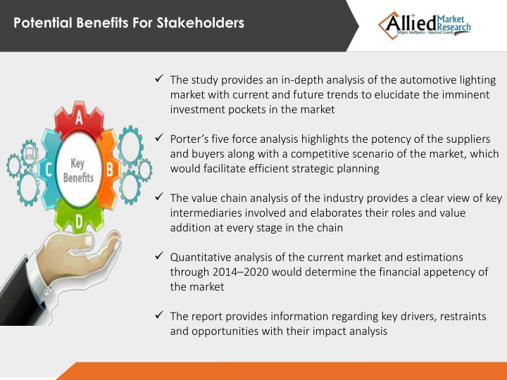 Potential Benefits For Stakeholders