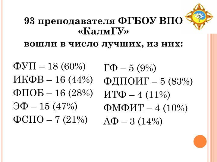 ФУП – 18 (60%)