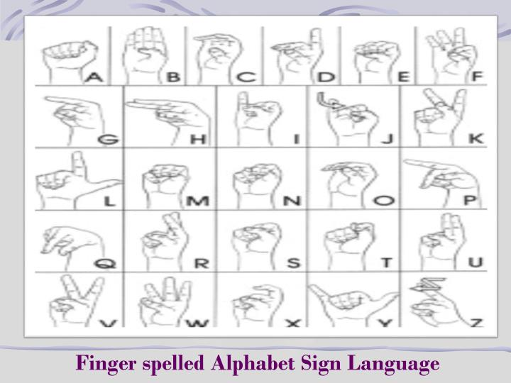 Finger spelled Alphabet Sign Language