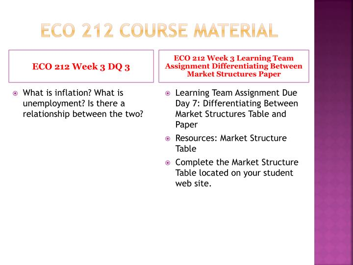 ECO 212 Course Material