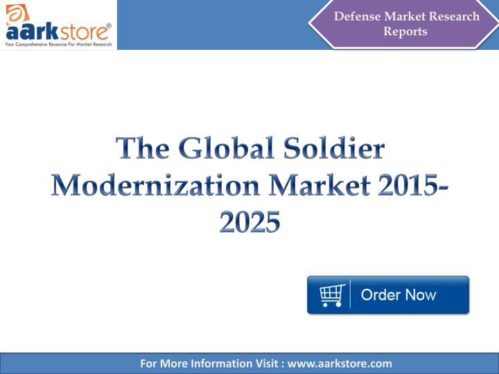 The global soldier modernization market 2015 2025