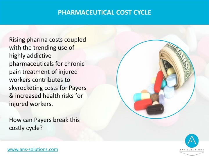 PHARMACEUTICAL COST CYCLE