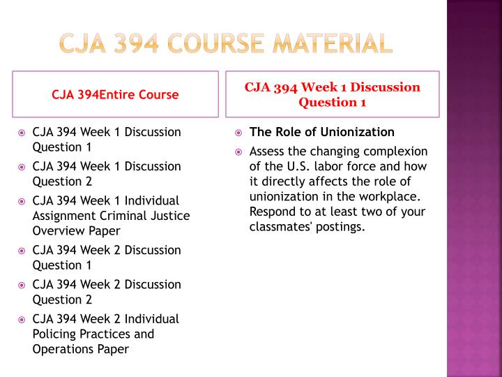 cja 394 syllabus Cja 304 week 1 essay barriers to effective communication samantha riley axia college of university of phoenix barriers to effective communication communication enables human beings to interact in a meaningful way.