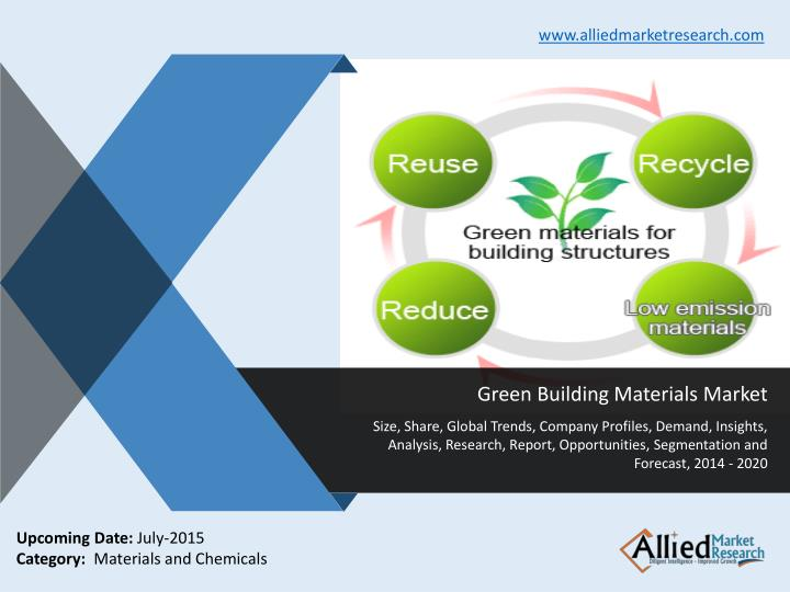 Green building materials market size share 2014 2020