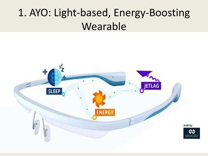 1 ayo light based energy boosting wearable