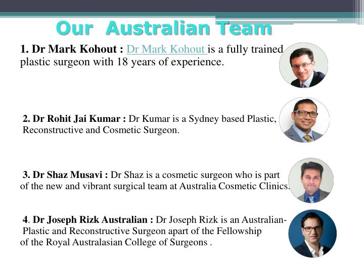 Our  Australian Team