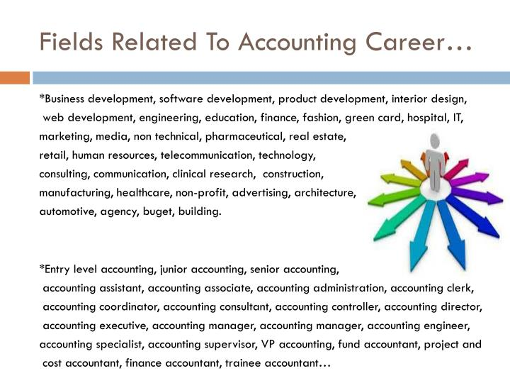 Fields Related To Accounting Career…