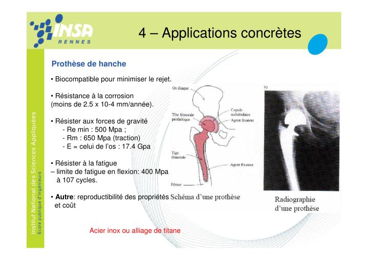 4 – Applications concrètes