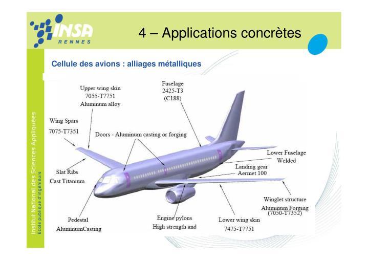 4 – Applications concrètes