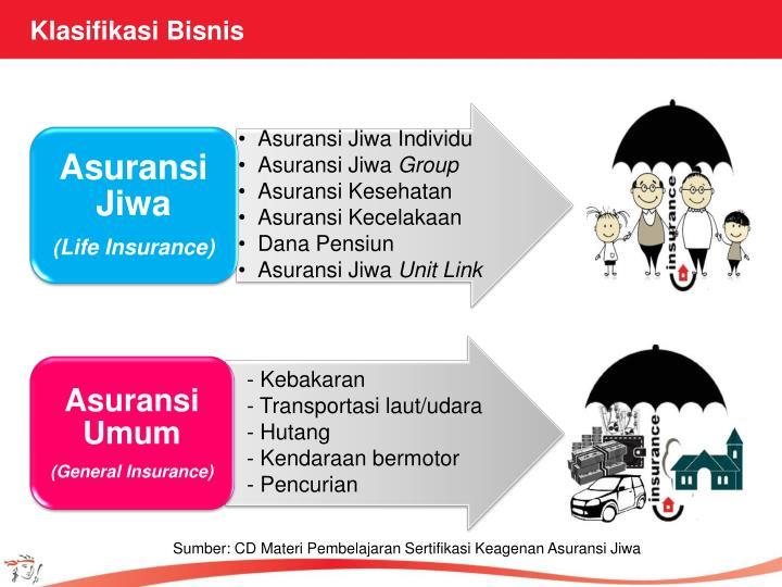 Klasifikasi Bisnis