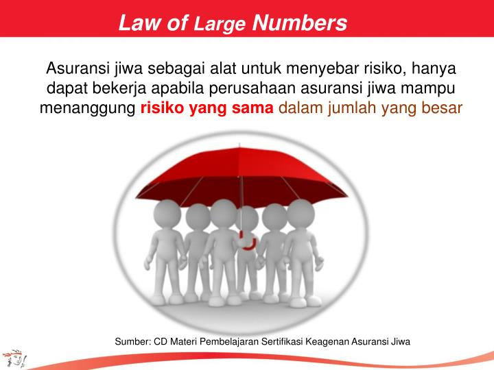 Law of