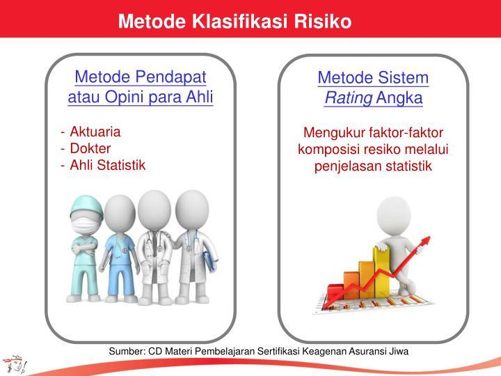 Metode Klasifikasi Risiko