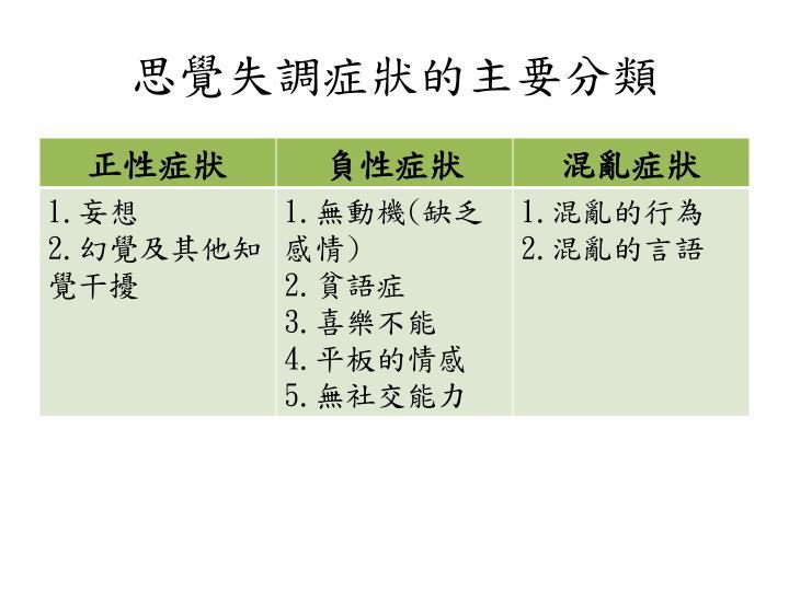 思覺失調症狀的主要分類