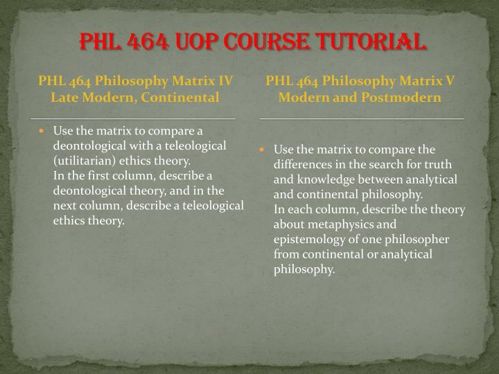 PHL 464 UOP Course Tutorial