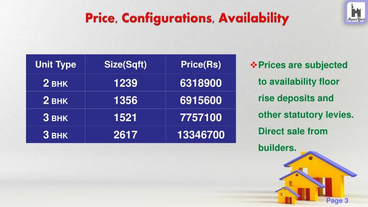 Price, Configurations, Availability