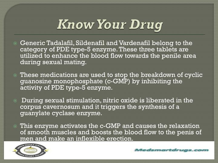 Know Your Drug