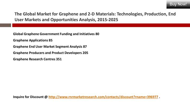 The Global Market for Graphene and 2-D Materials: Technologies, Production, End User Markets and Opportunities Analysis, 2015-2025