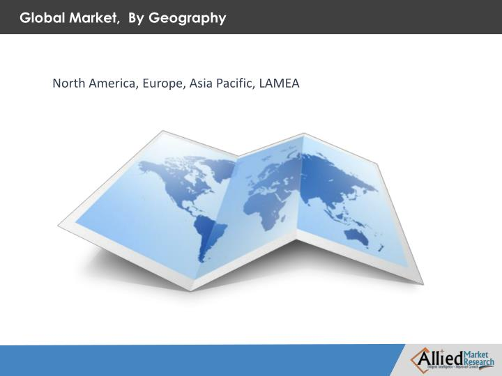 Global Market,  By Geography
