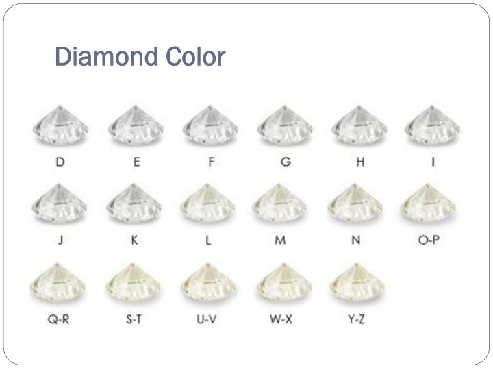 Diamond Color