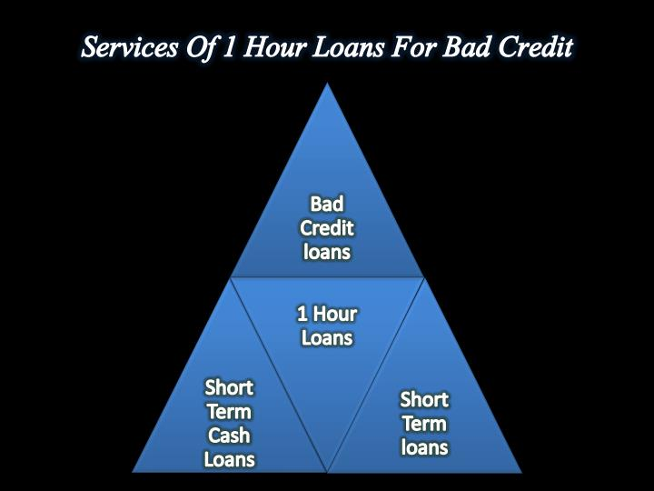 Services Of 1 Hour Loans For Bad Credit