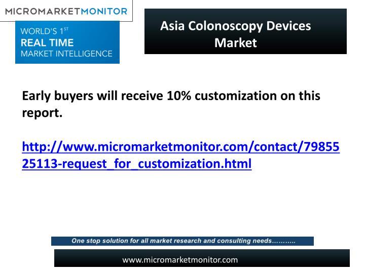 Asia Colonoscopy Devices Market
