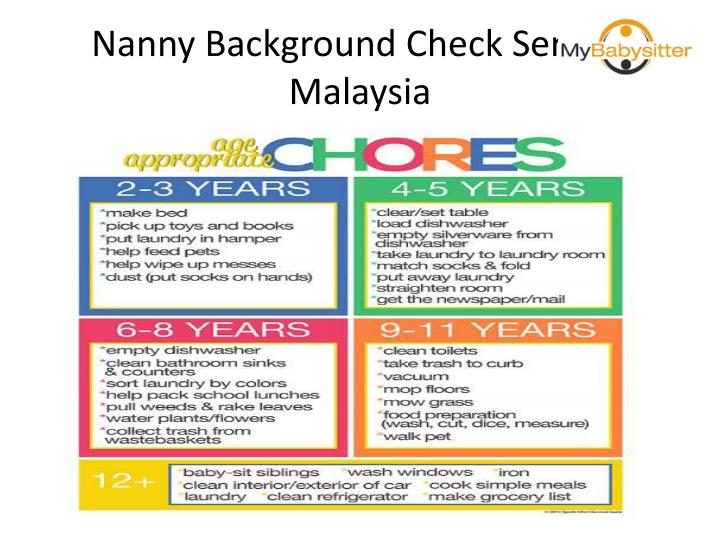 Nanny Background Check Service Malaysia