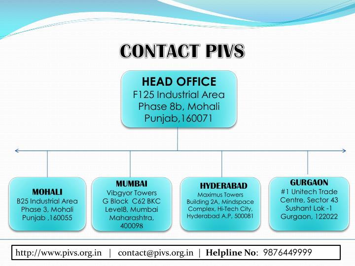 CONTACT PIVS