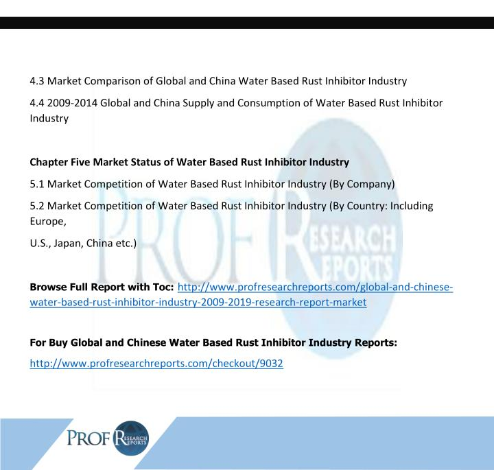 4.3 Market Comparison of Global and China Water Based Rust Inhibitor Industry