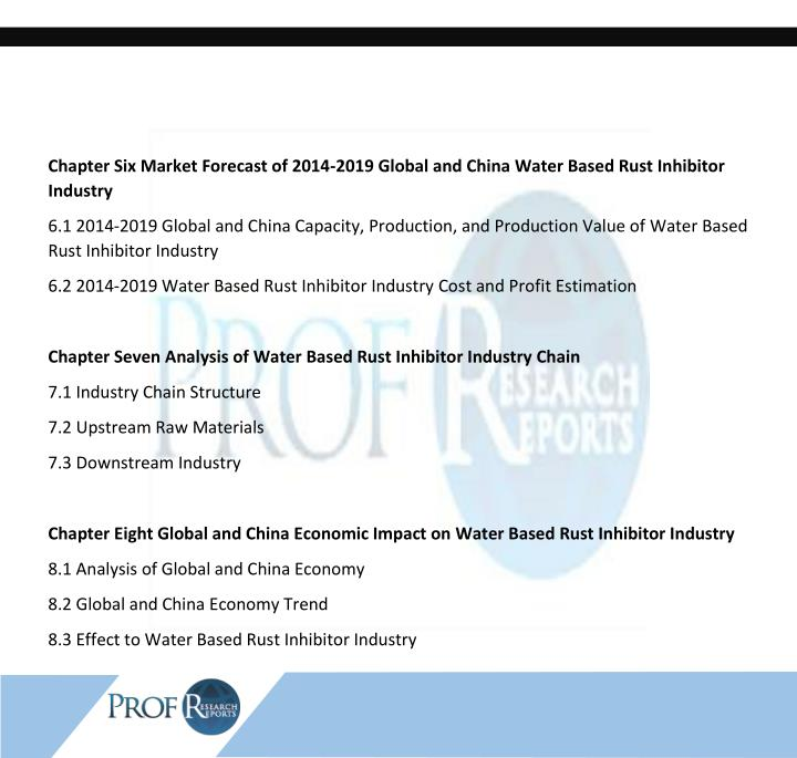 Chapter Six Market Forecast of 2014-2019 Global and China Water Based Rust Inhibitor
