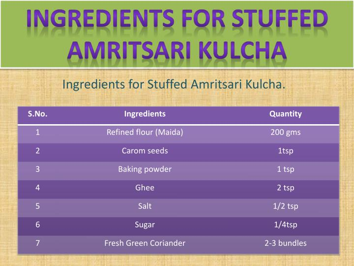 Ingredients for stuffed amritsari kulcha