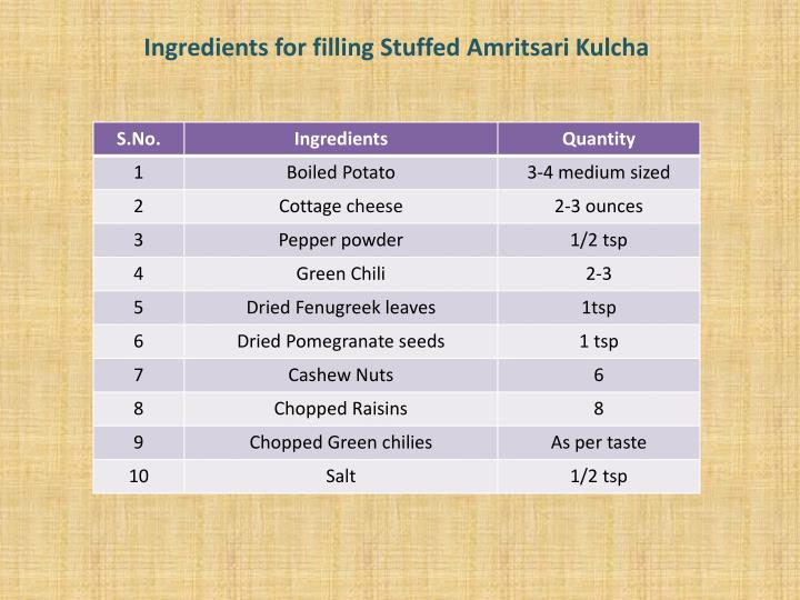 Ingredients for filling Stuffed Amritsari