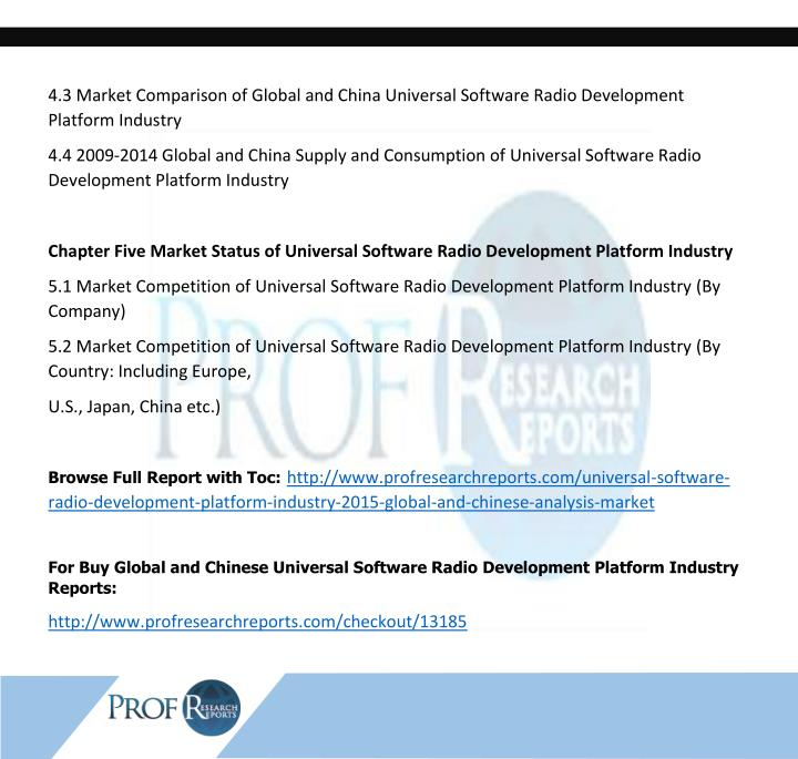 4.3 Market Comparison of Global and China Universal Software Radio Development