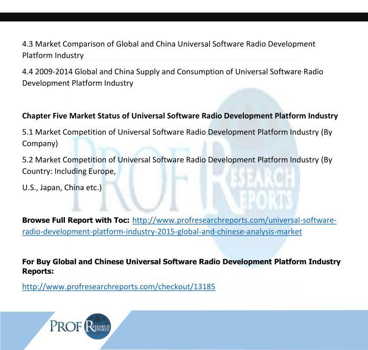 4.3 Market Comparison of Global and China Universal Software Radio Development