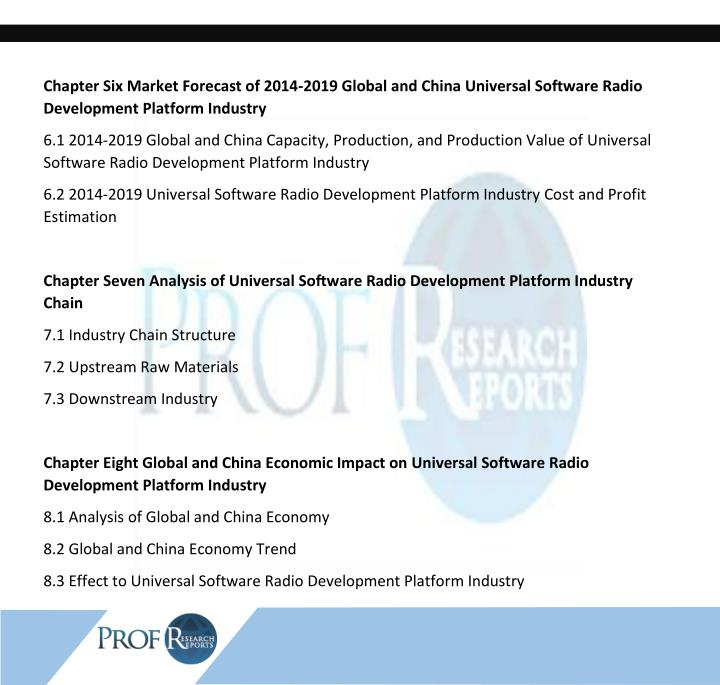 Chapter Six Market Forecast of 2014-2019 Global and China Universal Software Radio
