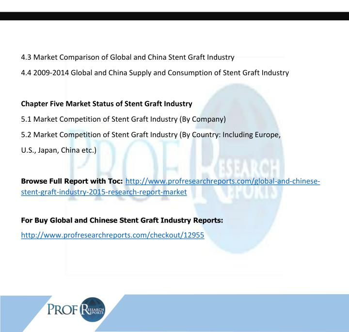 4.3 Market Comparison of Global and China Stent Graft Industry
