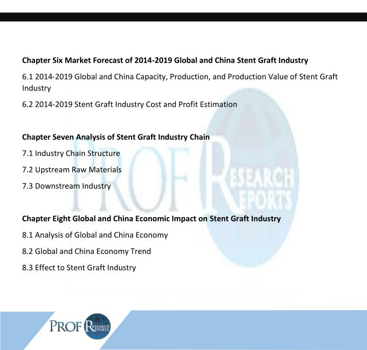 Chapter Six Market Forecast of 2014-2019 Global and China Stent Graft Industry