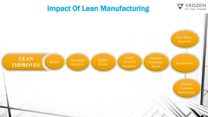Impact Of Lean Manufacturing