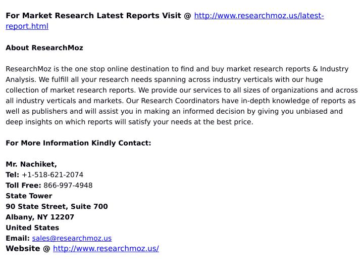 For Market Research Latest Reports Visit @