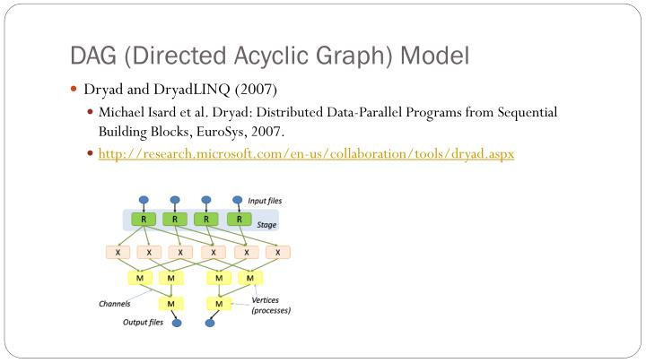 DAG (Directed Acyclic Graph) Model