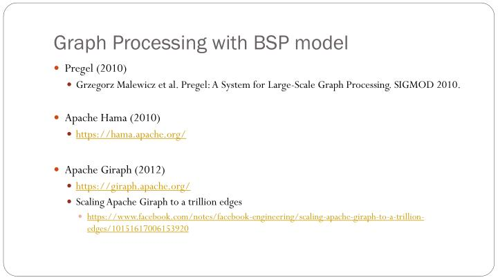 Graph Processing with BSP model