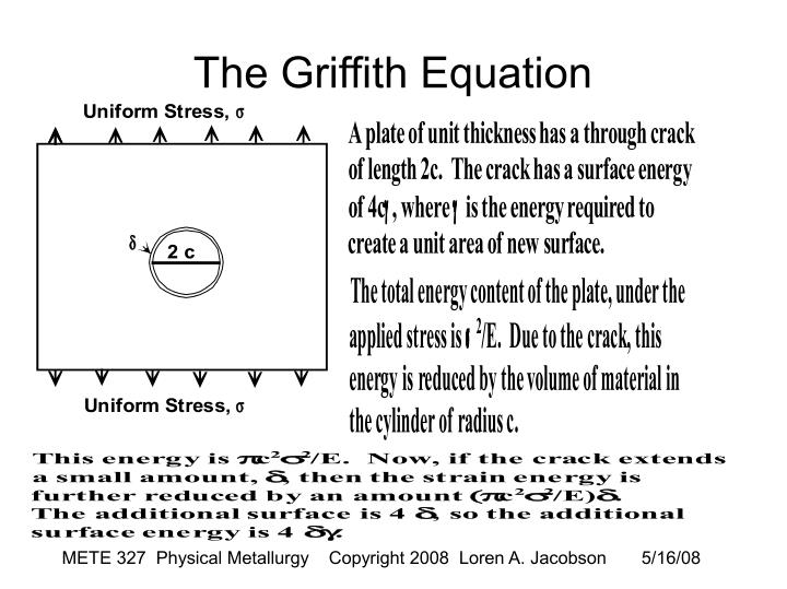 The Griffith Equation