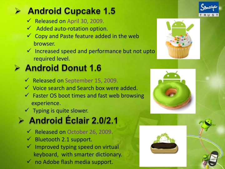 Android Cupcake 1.5
