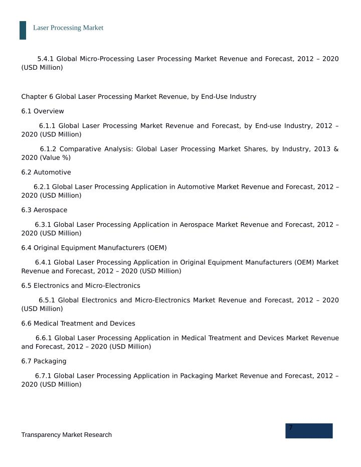 Laser Processing Market