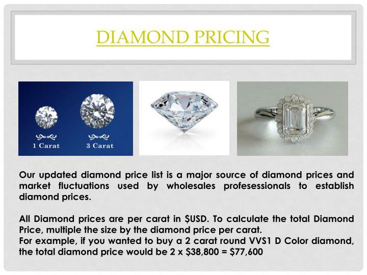 Diamond Pricing